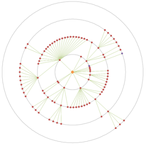 Draw a circle in an Excel chart – Daily Dose of Excel