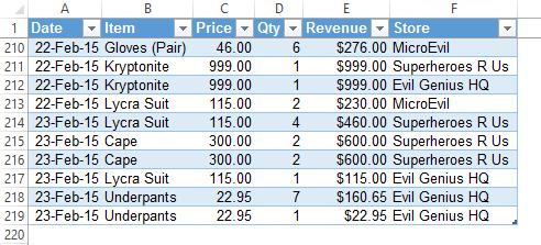Default Table