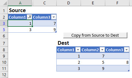 Inconsistent ListRow Copy – Daily Dose of Excel